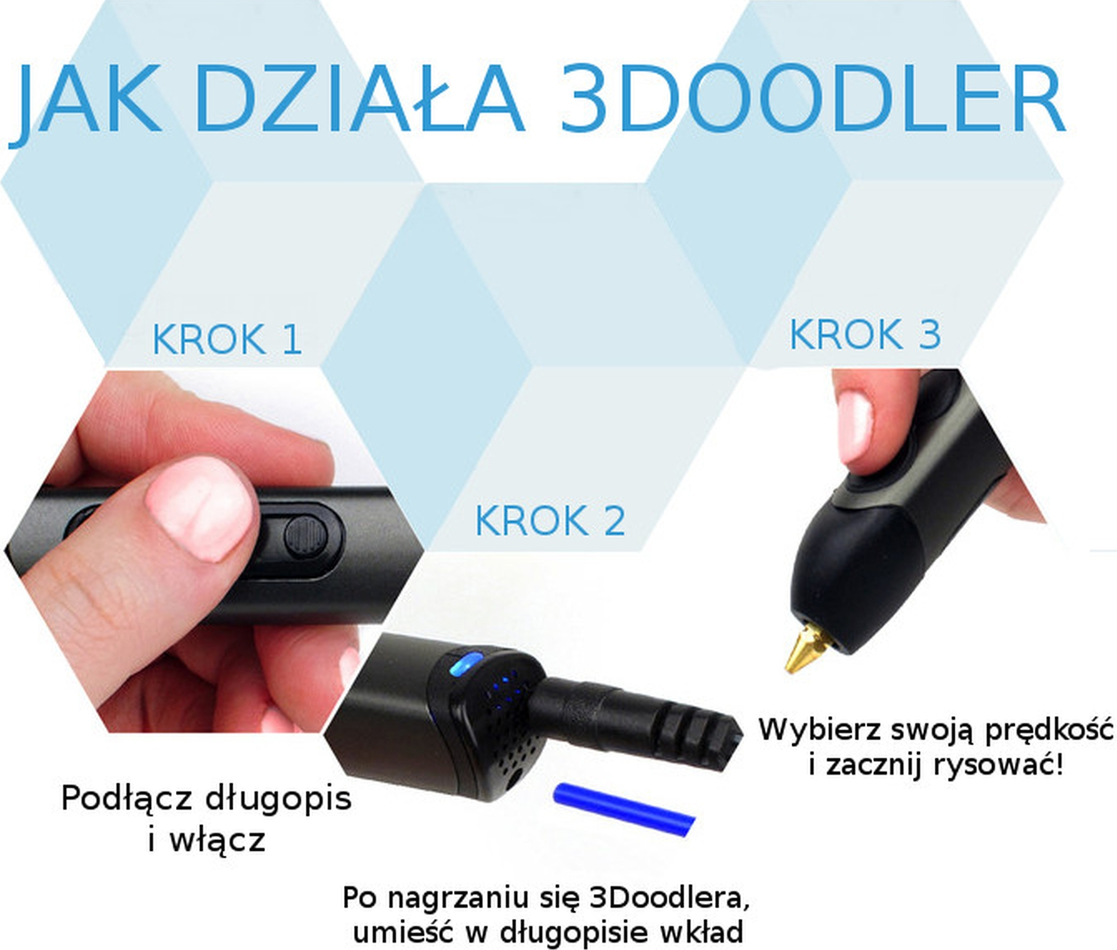 3Doodler Create Project Kit Dom Farnswortha